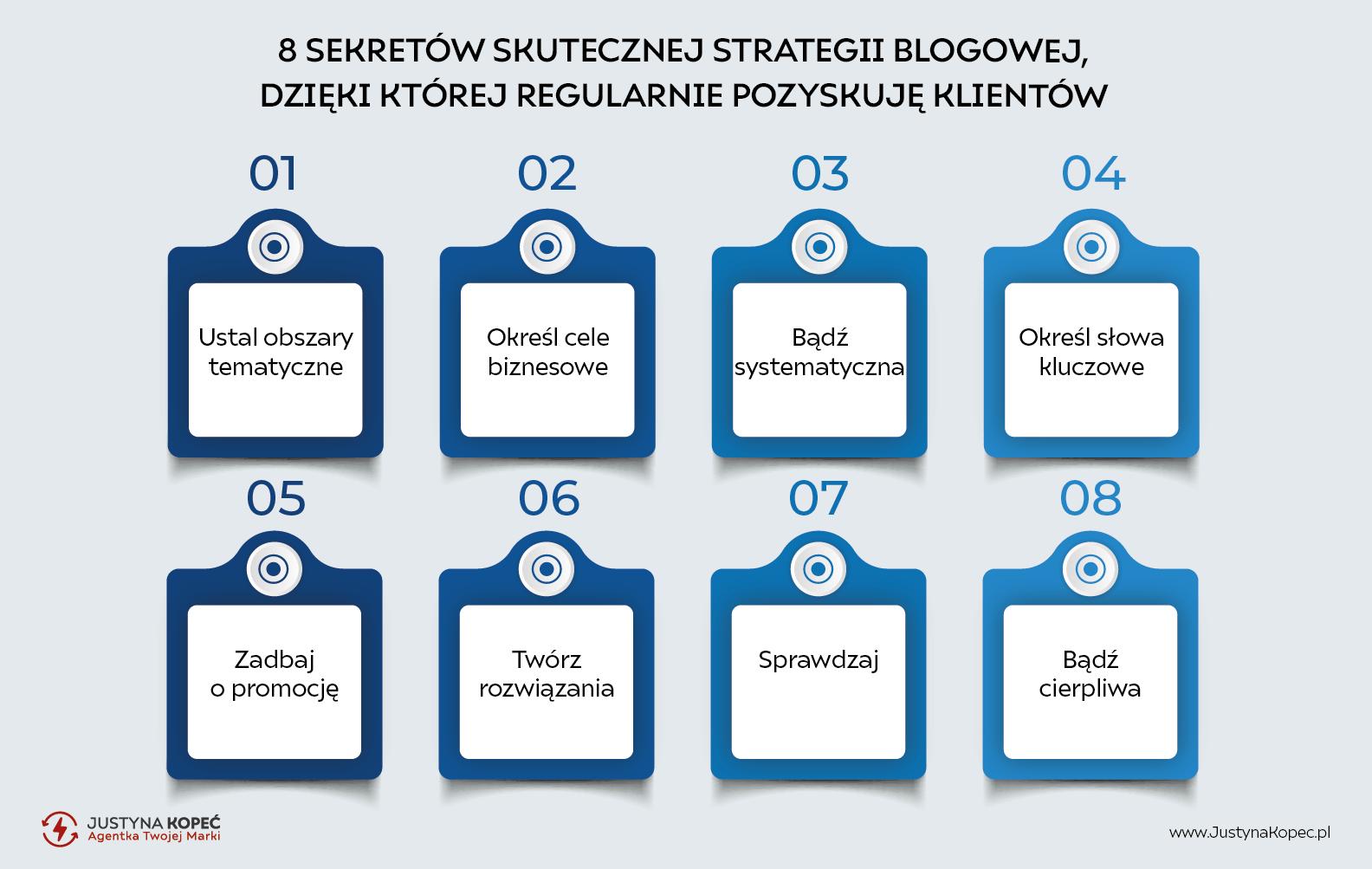 8 sekretów skutecznej strategii blogowej, dzięki którejregularnie pozyskuję klientów